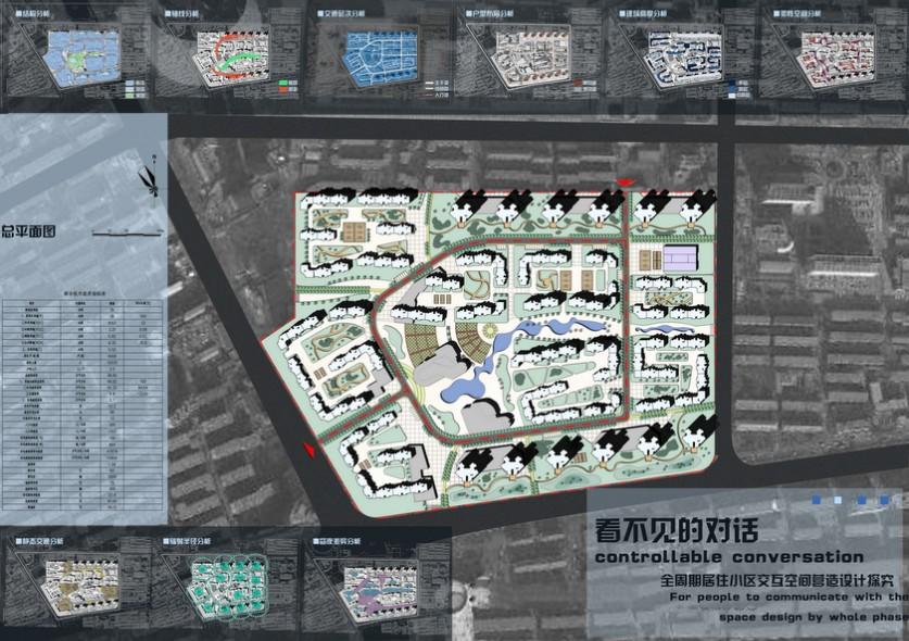 大三做的居住区设计作业,求砖 本科学习 城市规划论坛 caup