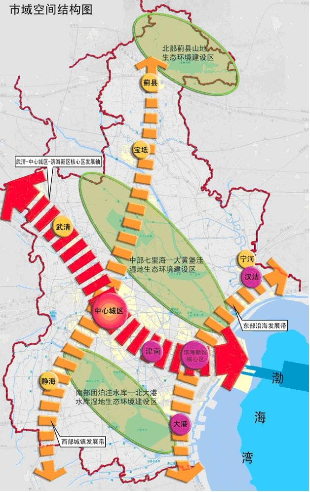 天津宝坻区_【天津市】城市总体规划(2005—2020) - 城市案例分享 - (CAUP.NET)