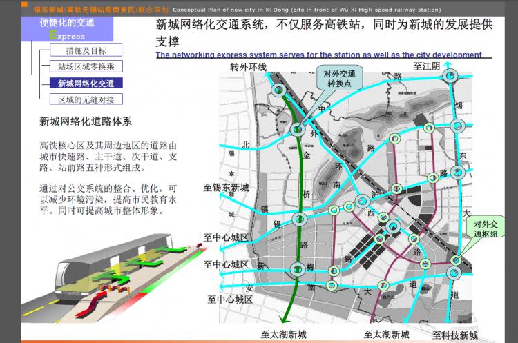 锡东新城(高铁无锡站前商务区.png
