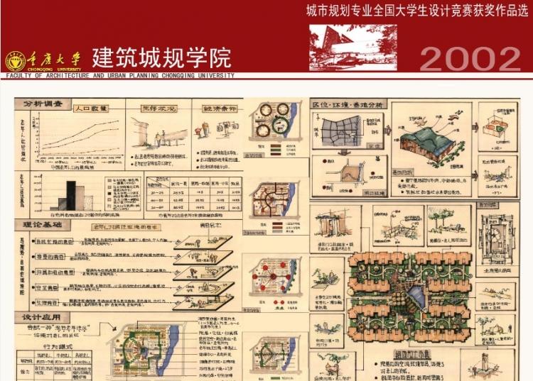 規劃專業全國大學生設計競賽獲獎作品(居住區規劃
