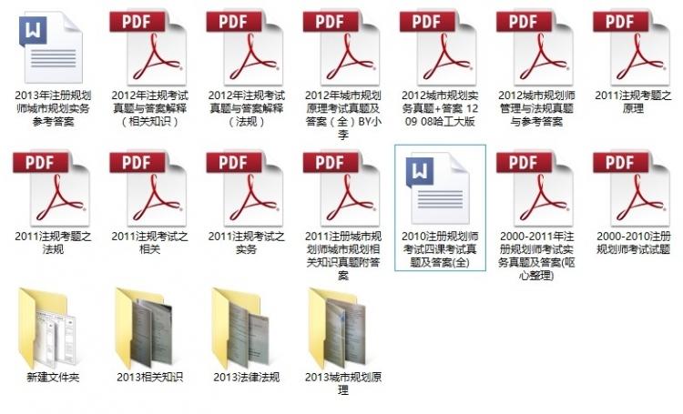 文件涵盖内容
