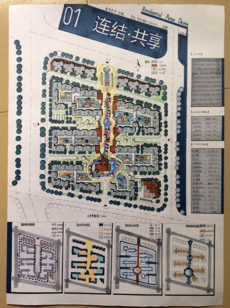 关于居住区规划快题