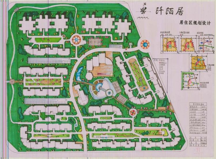 居住区设计 - 手绘与快速表现
