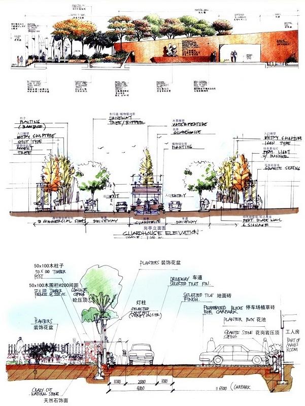 入口平面 方案 手绘 总 平面图 城市规划论坛