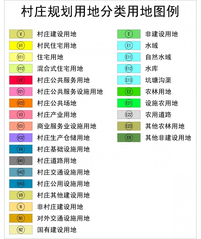 村庄规划用地图例