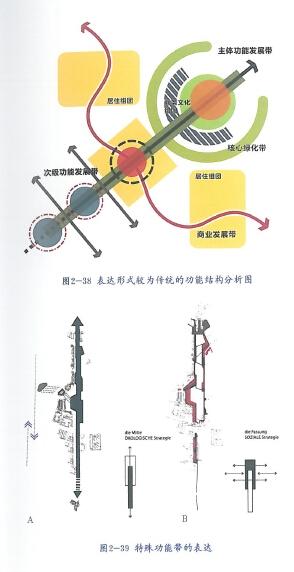 分析图1.jpg