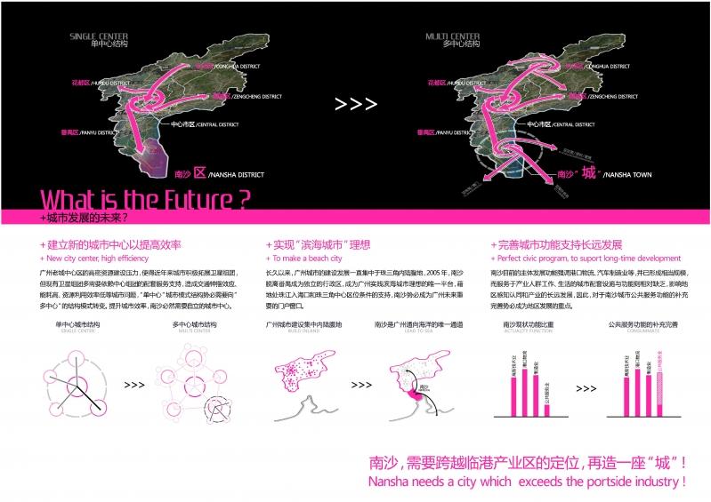 广州市南沙滨海生态新城焦门河中心区城市设计国际竞赛_页面_04.jpg