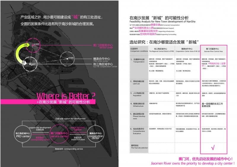 广州市南沙滨海生态新城焦门河中心区城市设计国际竞赛_页面_05.jpg