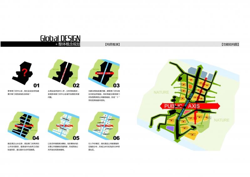 广州市南沙滨海生态新城焦门河中心区城市设计国际竞赛_页面_31.jpg