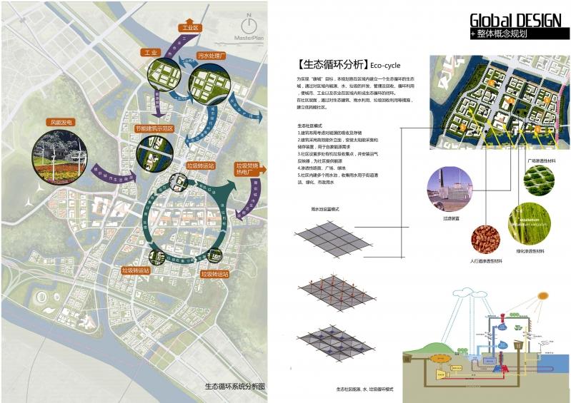 广州市南沙滨海生态新城焦门河中心区城市设计国际竞赛_页面_57.jpg