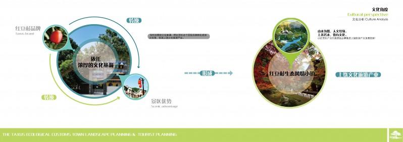 页面提取自-红豆杉风情小镇-2.jpg