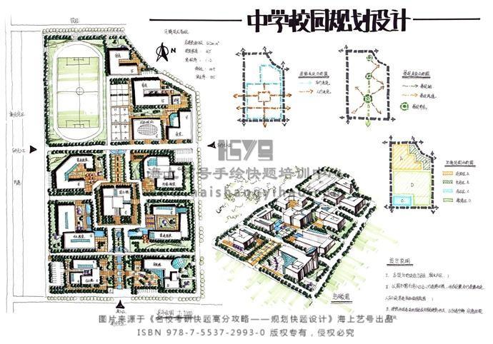 城市规划快题案列----中学校园规划