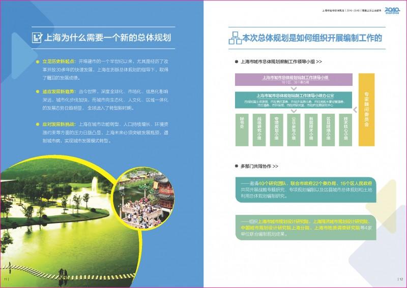 上海市城市总体规划(2016-2040)(草案公众读本)_页面_07.jpg