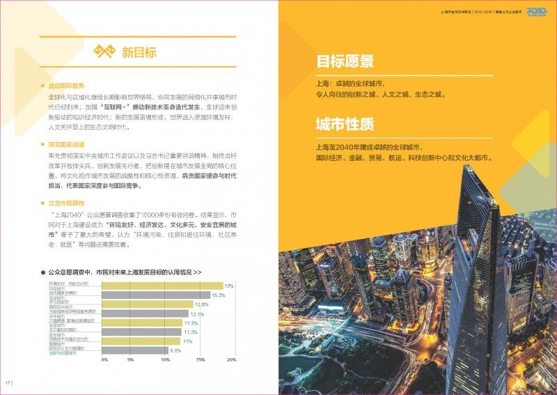 上海市城市总体规划(2016-2040)(草案公众读本)_页面_10.jpg