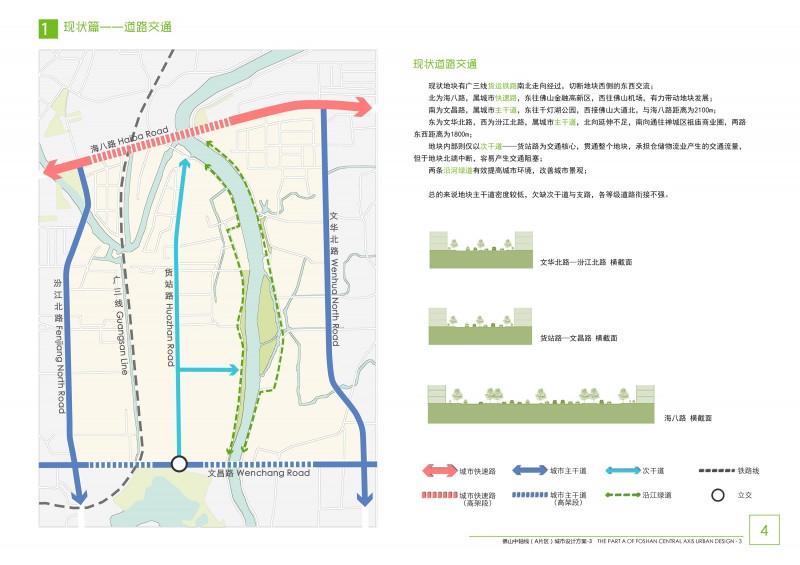 01现状篇-04道路交通.jpg