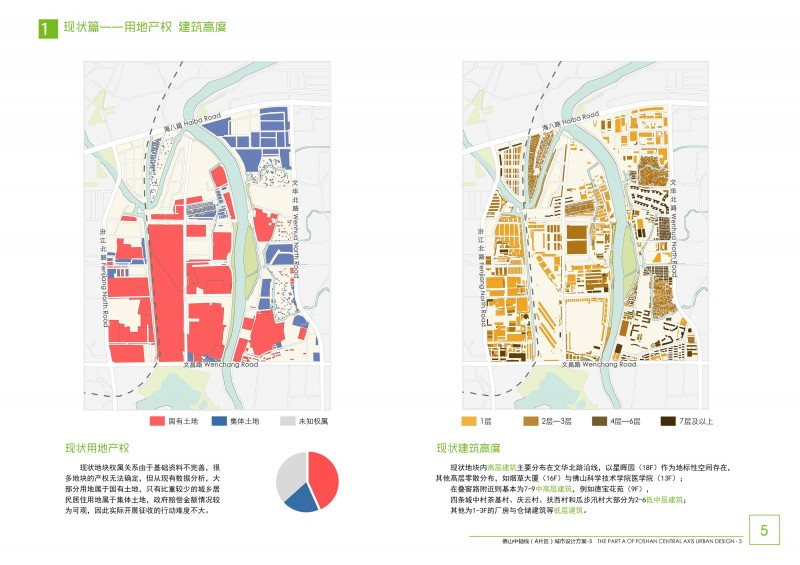 01现状篇-05用地产权-建筑高度.jpg