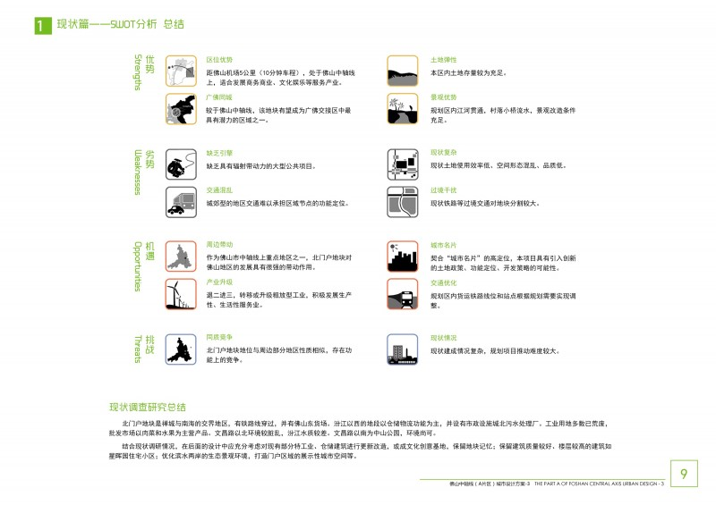 01现状篇-09SWOT分析-总结.jpg