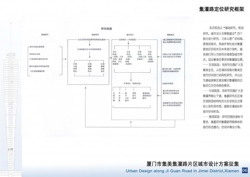 06集灌路定位研究框架 拷贝.jpg