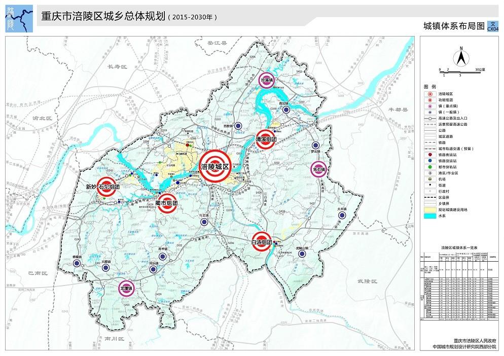04城镇体系布局图1126.jpg