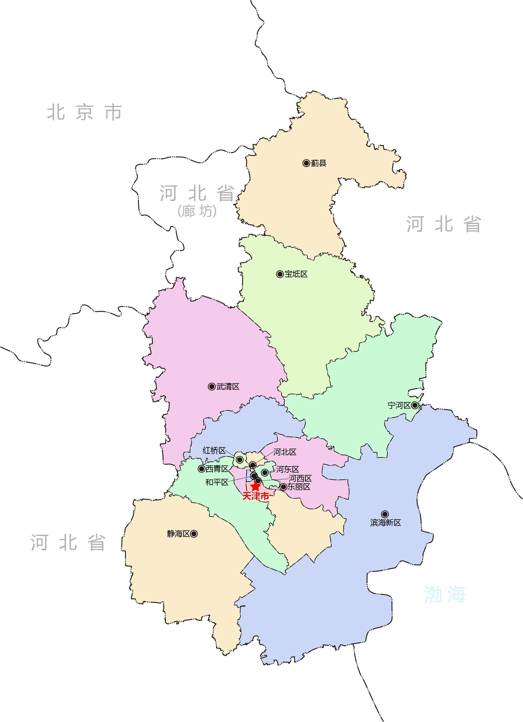 天津行政区划