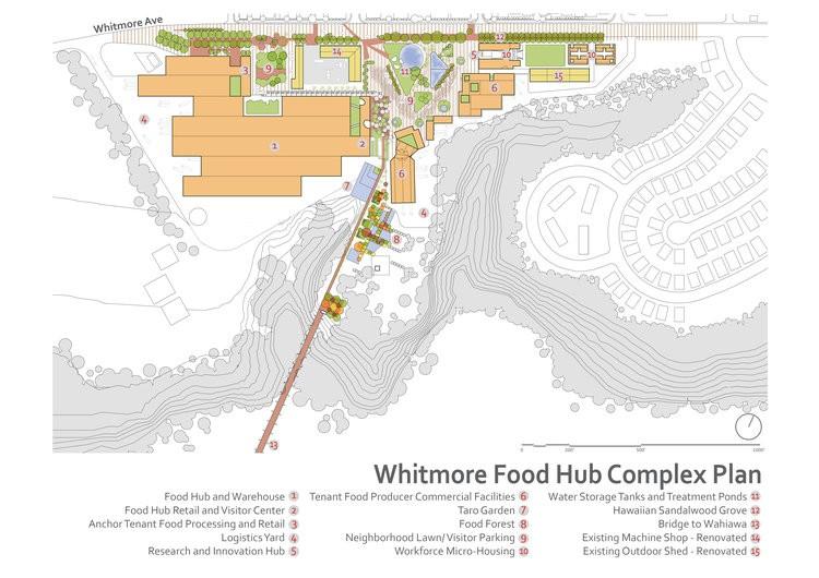 规划设计:惠特莫尔社区食品中心综合体总体规划