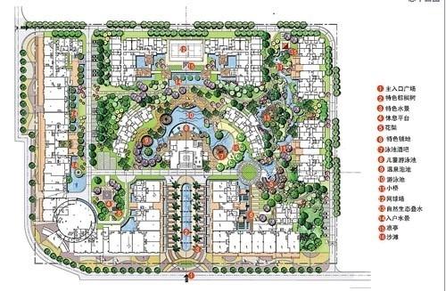 和城市规划有关的手绘彩色平面图