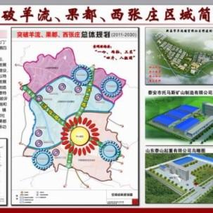 青岛市总体规划