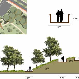 葡萄牙阿威罗公园设计——可标记