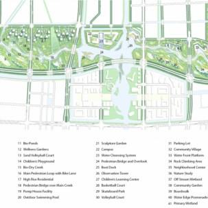 宁波生态走廊工程